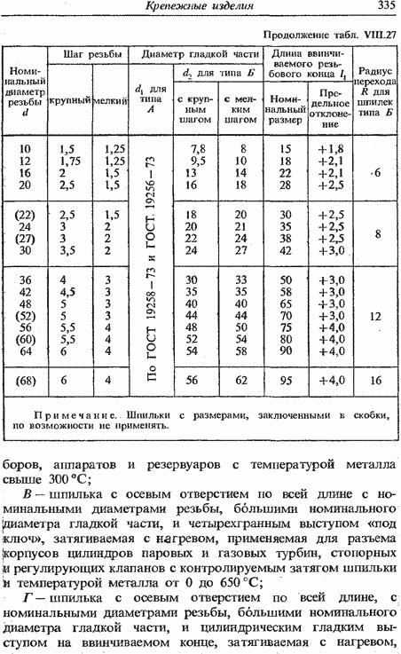 Федоренко справочник по машиностроительному черчению скачать pdf